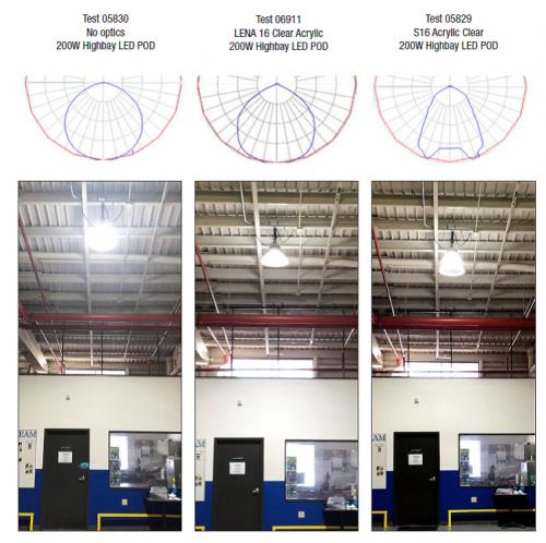 Highbay Reflectors Glare Control image